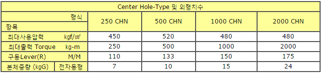 torque_hole_spec